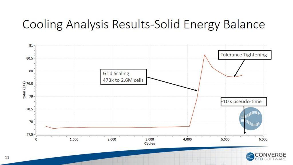 固体のエネルギーバランス