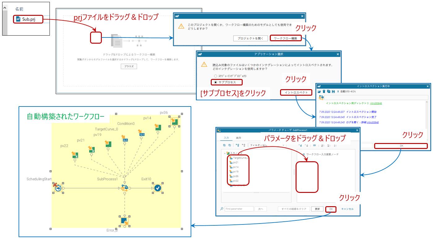 図4 prjファイルのドラッグ&ドロップによるワークフロー構築