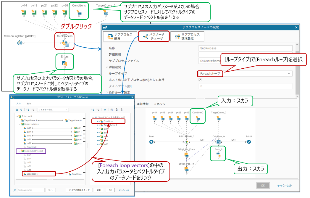 図7 Foreachループの設定例