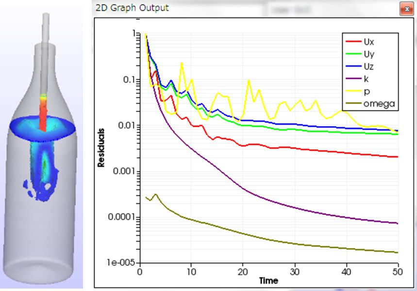等値表表示グラフ表示(残差履歴)
