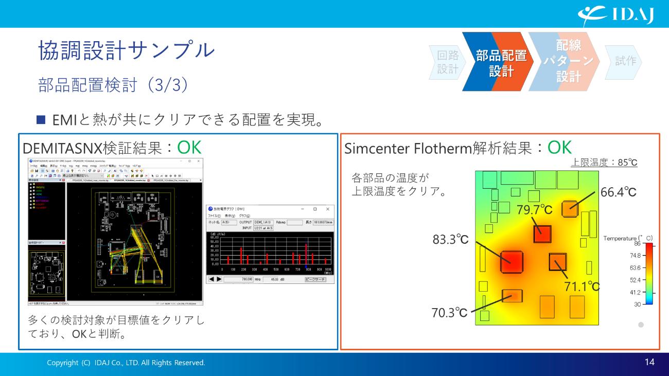 部品配置検討(EMIと熱の条件をクリア)