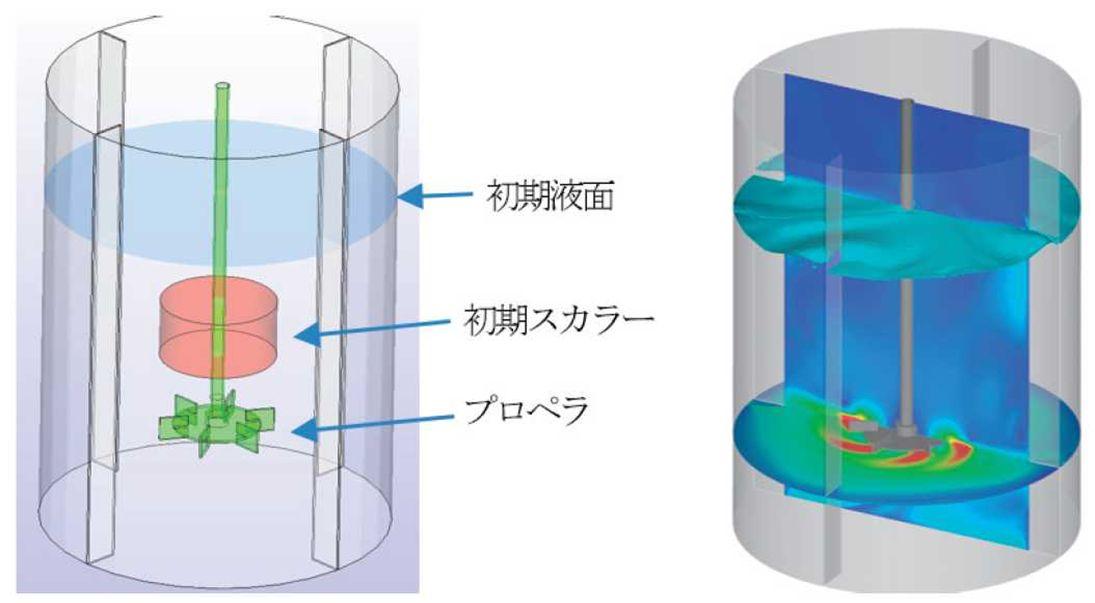 解析例②:撹拌槽解析(VOF,スライディングメッシュ)