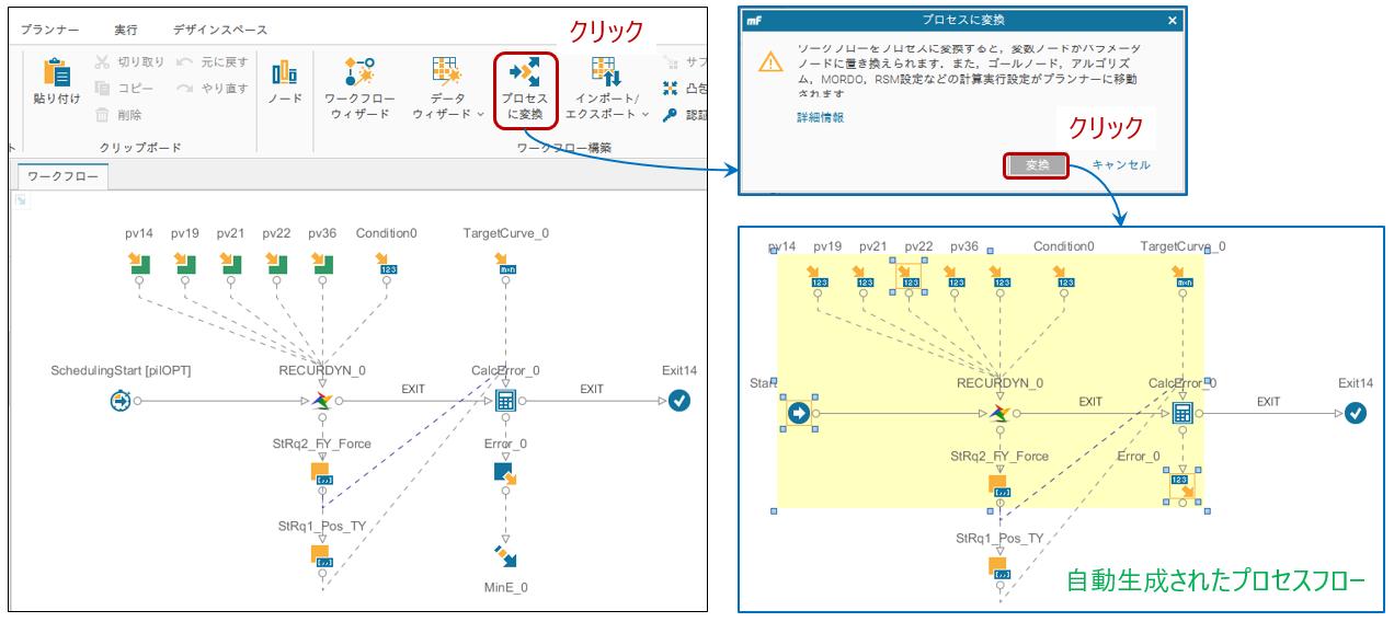 図5 ワークフローをプロセスフローに自動変換