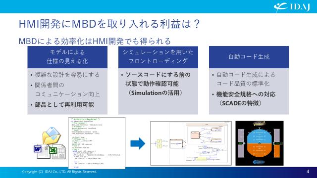 HMI開発にMBDを取り入れるメリットは?